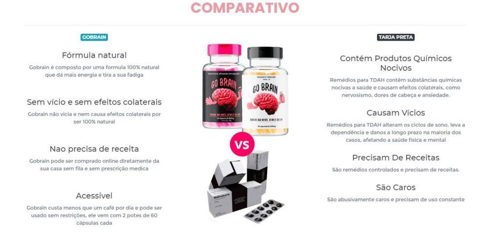 Comparativo Gobrain e outros produtos