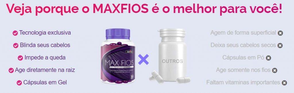 Porque Maxfios funciona e é melhor