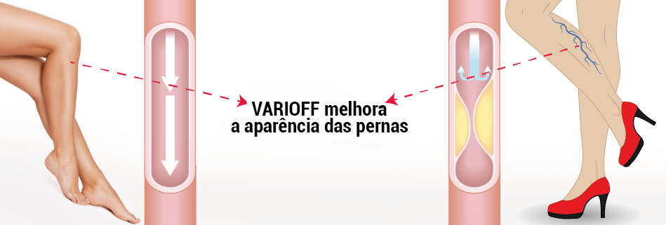 varioff é confiavel